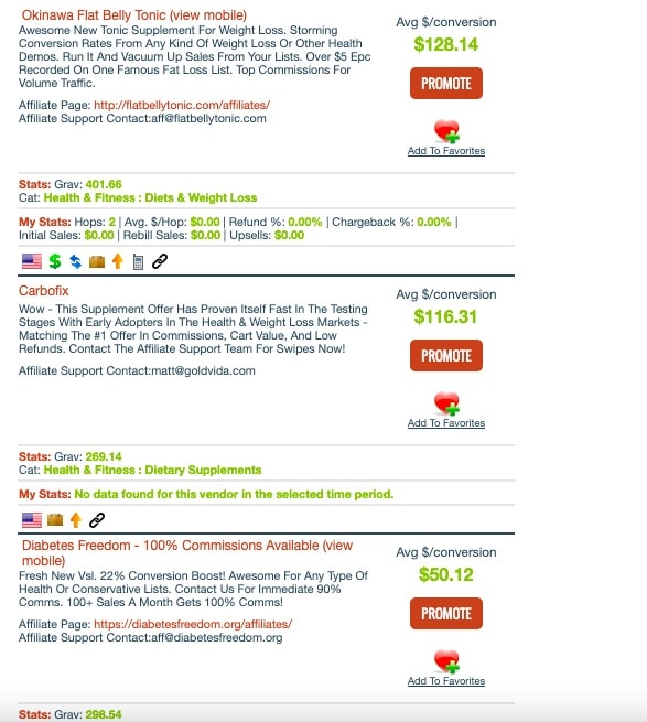 health niche clickbank products